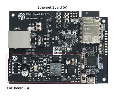 Ethernet to WiFi Geliştirme Kartı ESP32-ETHERNET-KIT